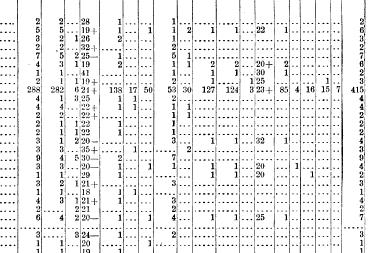 [merged small][merged small][merged small][merged small][merged small][ocr errors][merged small][merged small][ocr errors][merged small][ocr errors][merged small][merged small][merged small][merged small][merged small][merged small][merged small][subsumed][merged small][merged small]