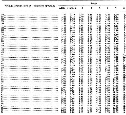 [merged small][merged small][merged small][ocr errors][ocr errors][merged small][ocr errors][ocr errors][merged small][merged small][merged small][merged small][merged small][merged small][ocr errors][ocr errors][ocr errors][ocr errors][merged small][ocr errors][merged small][ocr errors][ocr errors][ocr errors][ocr errors][merged small][merged small][merged small][ocr errors][ocr errors][ocr errors][ocr errors][ocr errors][ocr errors][ocr errors][merged small][merged small][ocr errors][ocr errors][ocr errors][ocr errors][merged small][ocr errors][merged small][ocr errors][ocr errors][ocr errors][ocr errors][merged small][ocr errors][ocr errors][ocr errors][ocr errors][ocr errors][ocr errors][ocr errors][ocr errors][ocr errors][ocr errors][ocr errors][ocr errors][ocr errors][ocr errors][ocr errors][merged small][merged small][ocr errors][ocr errors][ocr errors][merged small][ocr errors][merged small][ocr errors][ocr errors][ocr errors][ocr errors][ocr errors][ocr errors][merged small][ocr errors][ocr errors][ocr errors][ocr errors][merged small][merged small][merged small][ocr errors][ocr errors][merged small][ocr errors][ocr errors][merged small][ocr errors][ocr errors][ocr errors][ocr errors][ocr errors][merged small][ocr errors][ocr errors][ocr errors][ocr errors][ocr errors][ocr errors][ocr errors][ocr errors][ocr errors][ocr errors][ocr errors][ocr errors][ocr errors][ocr errors][ocr errors][merged small][merged small][ocr errors][ocr errors][ocr errors][merged small][ocr errors][ocr errors][ocr errors][ocr errors][ocr errors][ocr errors][ocr errors][ocr errors][ocr errors][ocr errors][merged small][ocr errors][merged small][ocr errors][merged small][ocr errors][ocr errors][ocr errors][ocr errors][ocr errors][ocr errors][ocr errors][ocr errors][ocr errors][ocr errors][ocr errors][merged small][ocr errors][ocr errors][ocr errors][ocr errors][ocr errors][ocr errors][ocr errors][ocr errors][ocr errors][merged small][merged small][ocr errors][ocr errors][ocr errors]