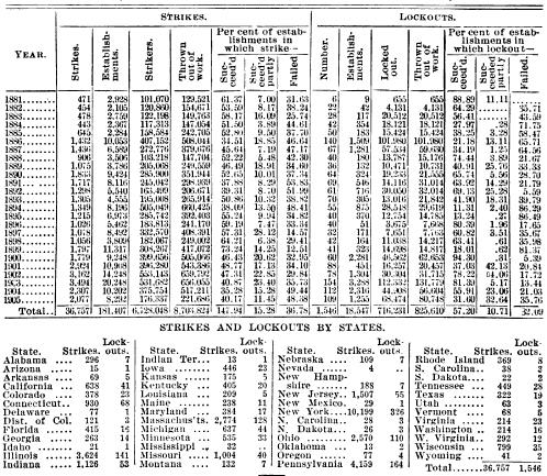 [table][merged small][table][merged small][merged small][merged small][ocr errors][ocr errors][merged small][ocr errors][merged small][ocr errors][merged small][merged small][merged small][ocr errors][ocr errors][ocr errors][ocr errors]