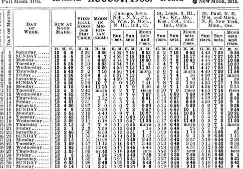 [table][merged small][merged small][merged small][ocr errors][merged small][ocr errors][merged small][ocr errors][ocr errors][merged small][ocr errors][ocr errors][ocr errors][merged small][ocr errors][ocr errors][ocr errors][ocr errors][ocr errors][merged small][ocr errors][ocr errors][merged small][ocr errors][merged small][merged small][ocr errors][ocr errors][merged small][ocr errors][ocr errors][ocr errors]