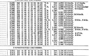 [table][ocr errors][ocr errors][ocr errors][ocr errors][ocr errors][merged small][merged small][table][merged small]