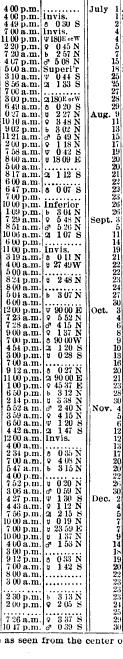 [ocr errors][ocr errors][ocr errors][ocr errors][ocr errors][ocr errors][ocr errors][ocr errors][ocr errors][ocr errors][ocr errors][ocr errors][merged small][ocr errors][ocr errors]