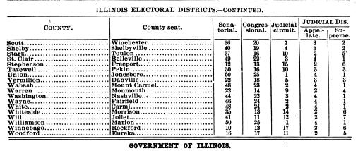 [merged small][merged small][merged small][merged small][merged small][table][merged small]