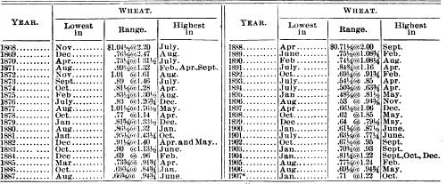 [table][merged small][merged small][merged small][graphic][merged small][merged small]