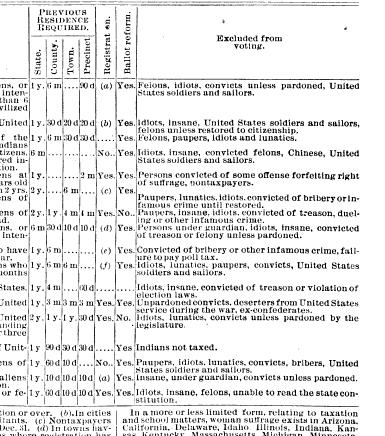 [merged small][ocr errors][ocr errors][ocr errors][ocr errors][ocr errors][ocr errors][merged small][merged small][merged small][ocr errors][ocr errors][merged small][merged small]