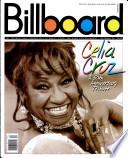 28 Oct. 2000